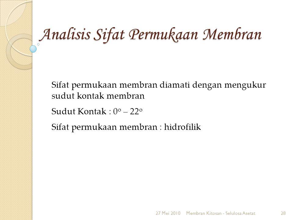 Analisis Morfologi Membran 1 2 3 Keterangan : 1.Permukaan bawah 2.