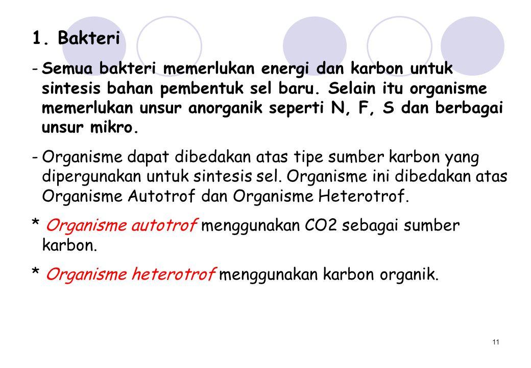 11 1. Bakteri -Semua bakteri memerlukan energi dan karbon untuk sintesis bahan pembentuk sel baru. Selain itu organisme memerlukan unsur anorganik sep