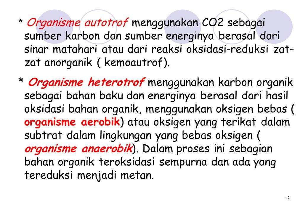 12 * Organisme autotrof menggunakan CO2 sebagai sumber karbon dan sumber energinya berasal dari sinar matahari atau dari reaksi oksidasi-reduksi zat-