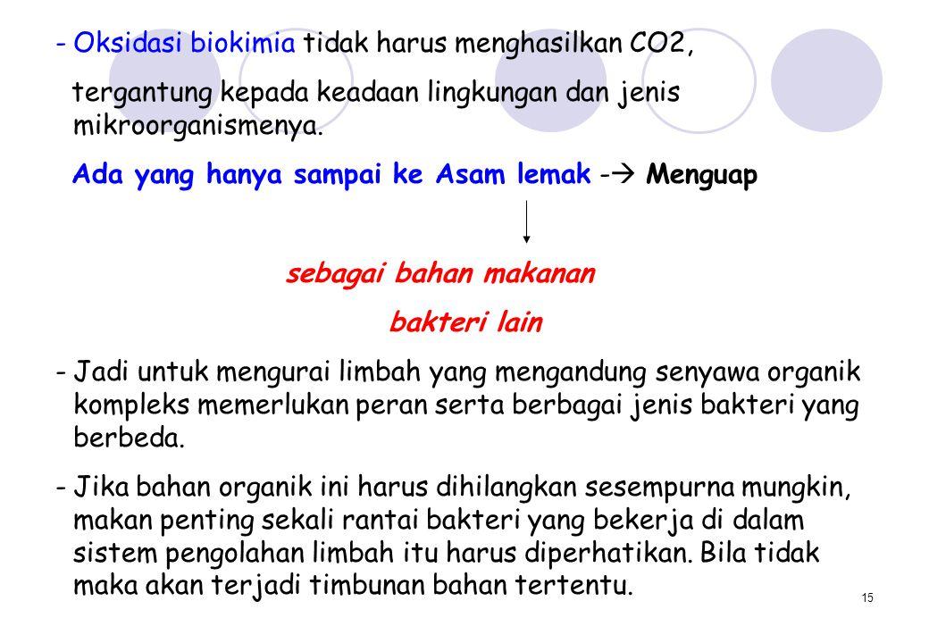 15 -Oksidasi biokimia tidak harus menghasilkan CO2, tergantung kepada keadaan lingkungan dan jenis mikroorganismenya. Ada yang hanya sampai ke Asam le