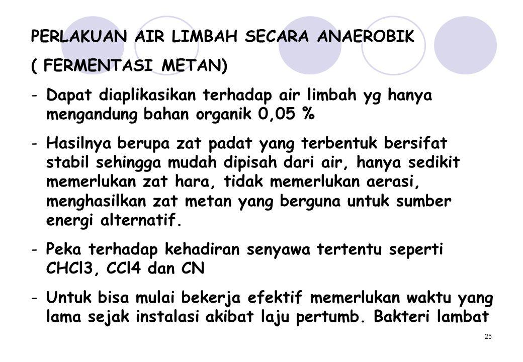 25 PERLAKUAN AIR LIMBAH SECARA ANAEROBIK ( FERMENTASI METAN) -Dapat diaplikasikan terhadap air limbah yg hanya mengandung bahan organik 0,05 % -Hasiln