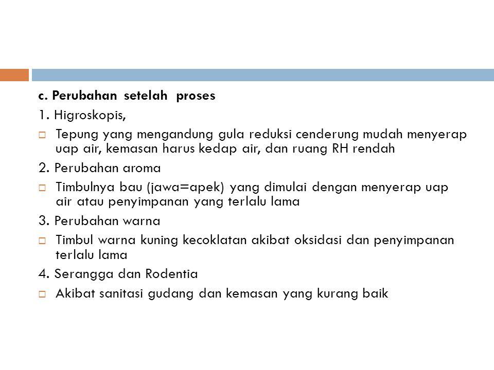 c.Perubahan setelah proses 1.