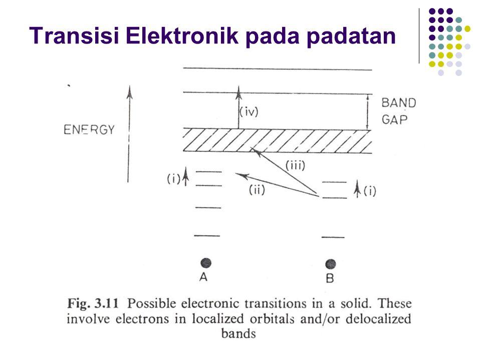 Transisi Elektronik pada padatan