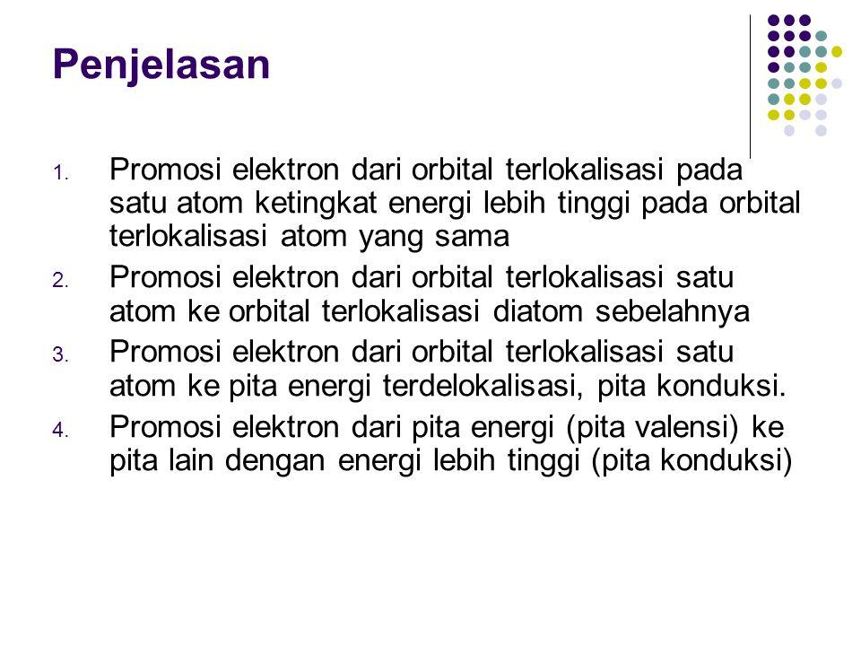 Penjelasan 1. Promosi elektron dari orbital terlokalisasi pada satu atom ketingkat energi lebih tinggi pada orbital terlokalisasi atom yang sama 2. Pr