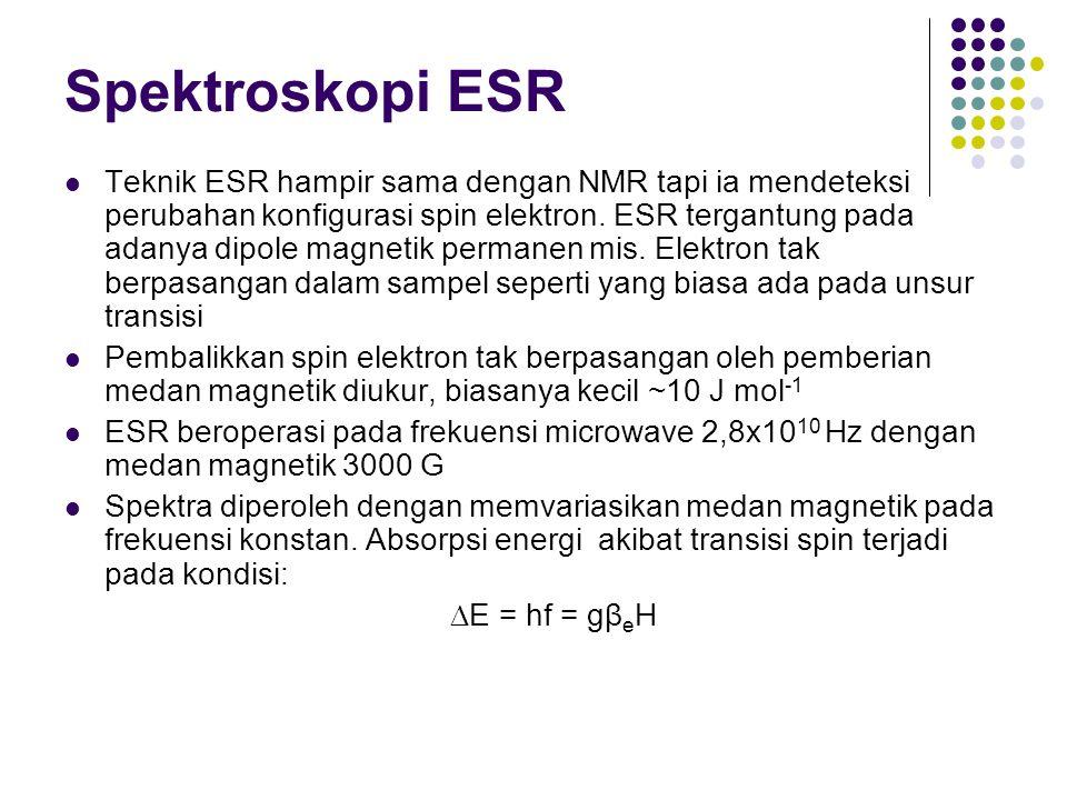 Spektroskopi ESR Teknik ESR hampir sama dengan NMR tapi ia mendeteksi perubahan konfigurasi spin elektron. ESR tergantung pada adanya dipole magnetik