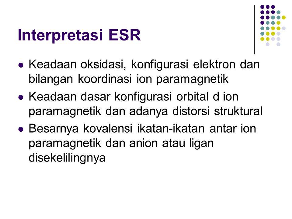 Interpretasi ESR Keadaan oksidasi, konfigurasi elektron dan bilangan koordinasi ion paramagnetik Keadaan dasar konfigurasi orbital d ion paramagnetik