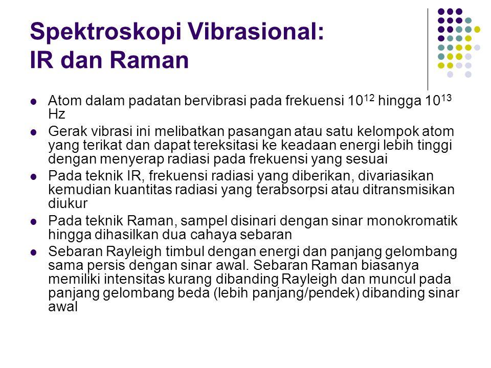 Spektroskopi Vibrasional: IR dan Raman Atom dalam padatan bervibrasi pada frekuensi 10 12 hingga 10 13 Hz Gerak vibrasi ini melibatkan pasangan atau s