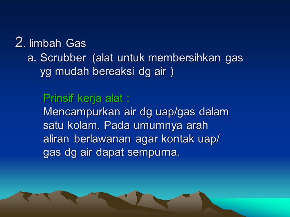 2. limbah Gas a. Scrubber (alat untuk membersihkan gas yg mudah bereaksi dg air ) Prinsif kerja alat : Mencampurkan air dg uap/gas dalam satu kolam. P
