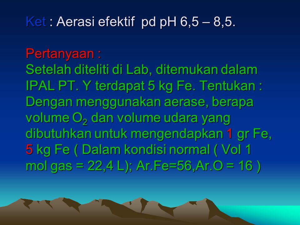 Jawaban : Untuk 1 gr Fe : 4Fe 2+ + O 2 +10H 2 O== 4Fe(OH) 3 (s)+ 8H + n Fe = 1/56 ( n = mol = gr/Ar ) nO 2 = ¼ x 1/56 Vol.