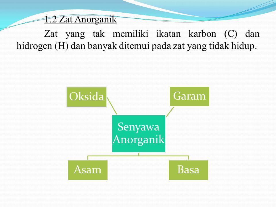 1.2 Zat Anorganik Zat yang tak memiliki ikatan karbon (C) dan hidrogen (H) dan banyak ditemui pada zat yang tidak hidup.