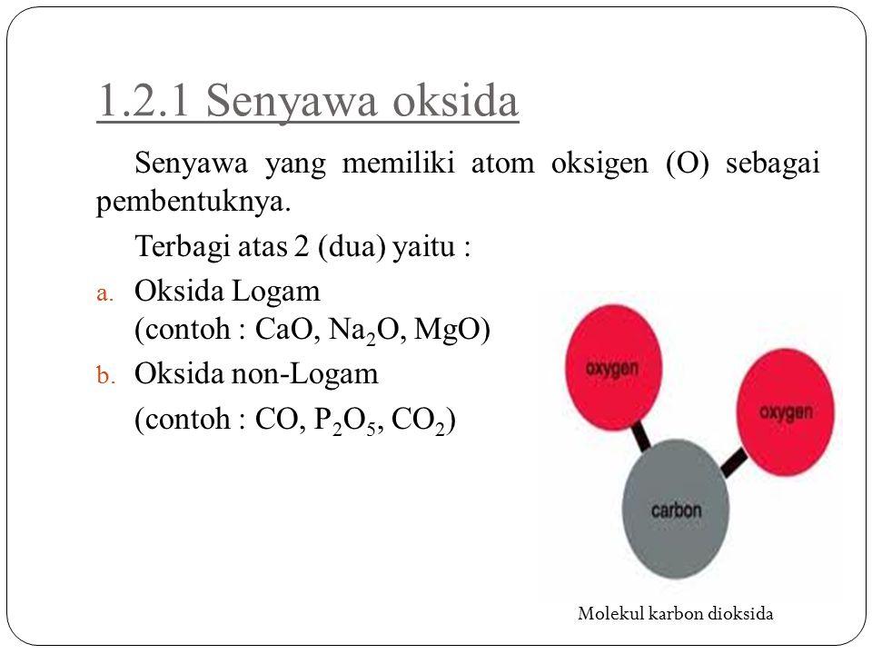 1.2.1 Senyawa oksida Senyawa yang memiliki atom oksigen (O) sebagai pembentuknya.