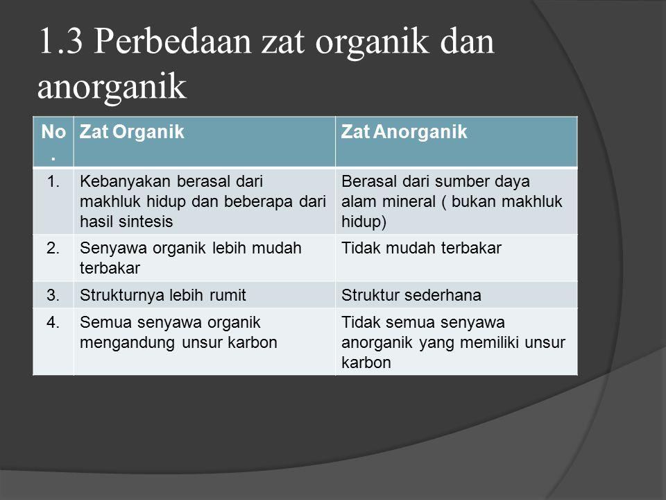 1.3 Perbedaan zat organik dan anorganik No.