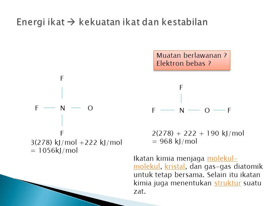 N F F F O NOF F F 3(278) kJ/mol +222 kJ/mol = 1056kJ/mol 2(278) + 222 + 190 kJ/mol = 968 kJ/mol Muatan berlawanan ? Elektron bebas ? Muatan berlawanan