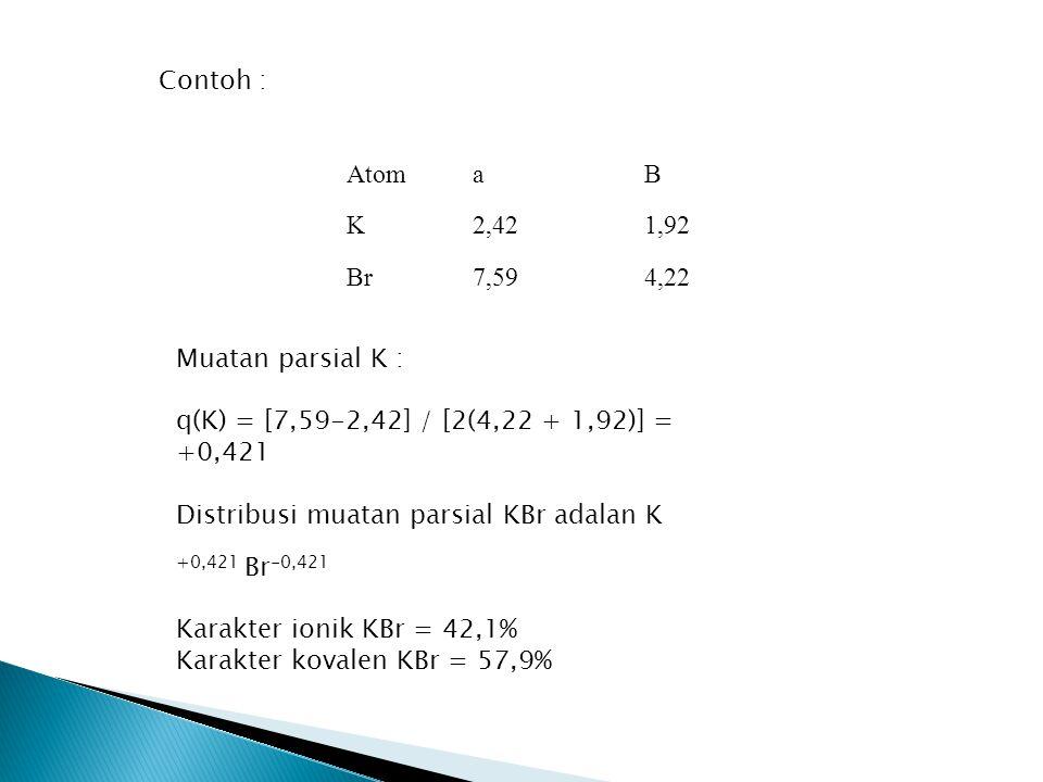 AtomaB K2,421,92 Br7,594,22 Muatan parsial K : q(K) = [7,59-2,42] / [2(4,22 + 1,92)] = +0,421 Distribusi muatan parsial KBr adalan K +0,421 Br -0,421