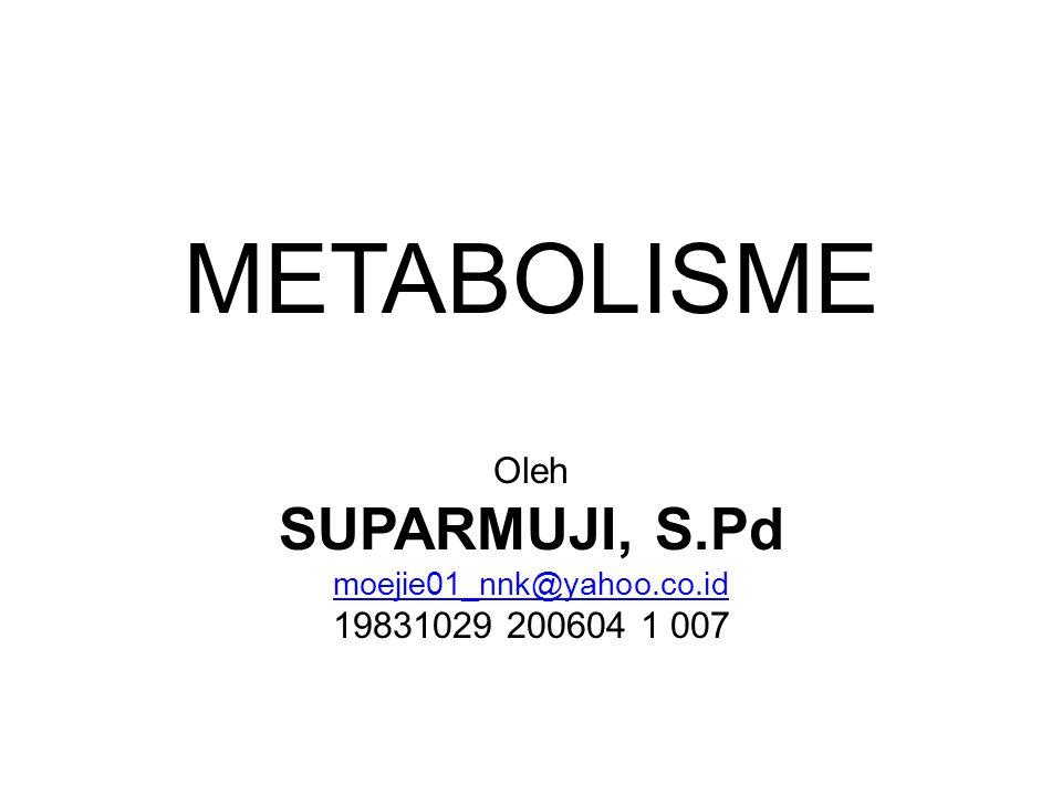 METABOLISME Oleh SUPARMUJI, S.Pd moejie01_nnk@yahoo.co.id 19831029 200604 1 007