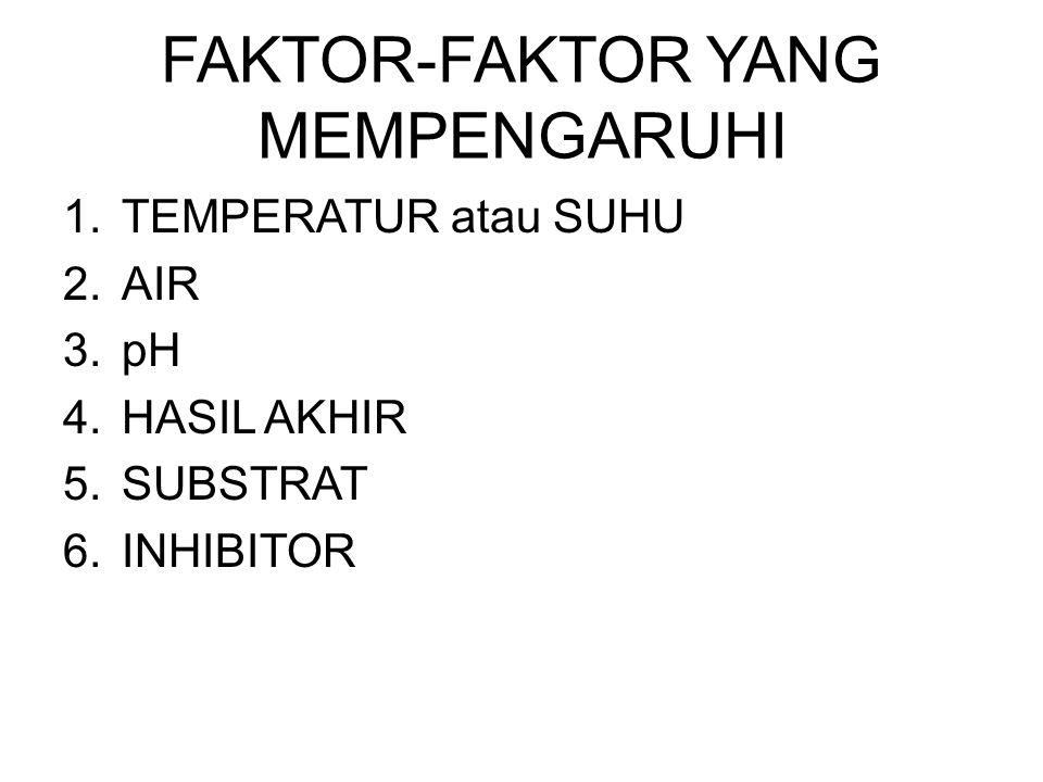 FAKTOR-FAKTOR YANG MEMPENGARUHI 1.TEMPERATUR atau SUHU 2.AIR 3.pH 4.HASIL AKHIR 5.SUBSTRAT 6.INHIBITOR