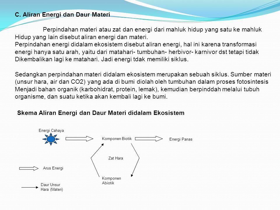 C. Aliran Energi dan Daur Materi Perpindahan materi atau zat dan energi dari mahluk hidup yang satu ke mahluk Hidup yang lain disebut aliran energi da