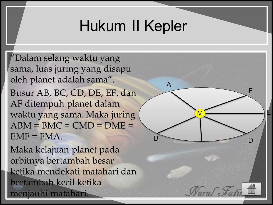 """Hukum I Kepler """"Setiap planet bergerak dalam orbit elips mengitari matahari, dengan matahai sebagai salah satu titik fokus elips"""" Posisi planet paling"""