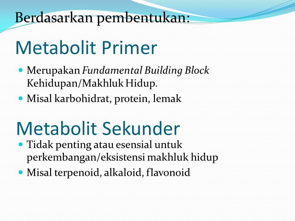 Metabolit Primer Merupakan Fundamental Building Block Kehidupan/Makhluk Hidup.