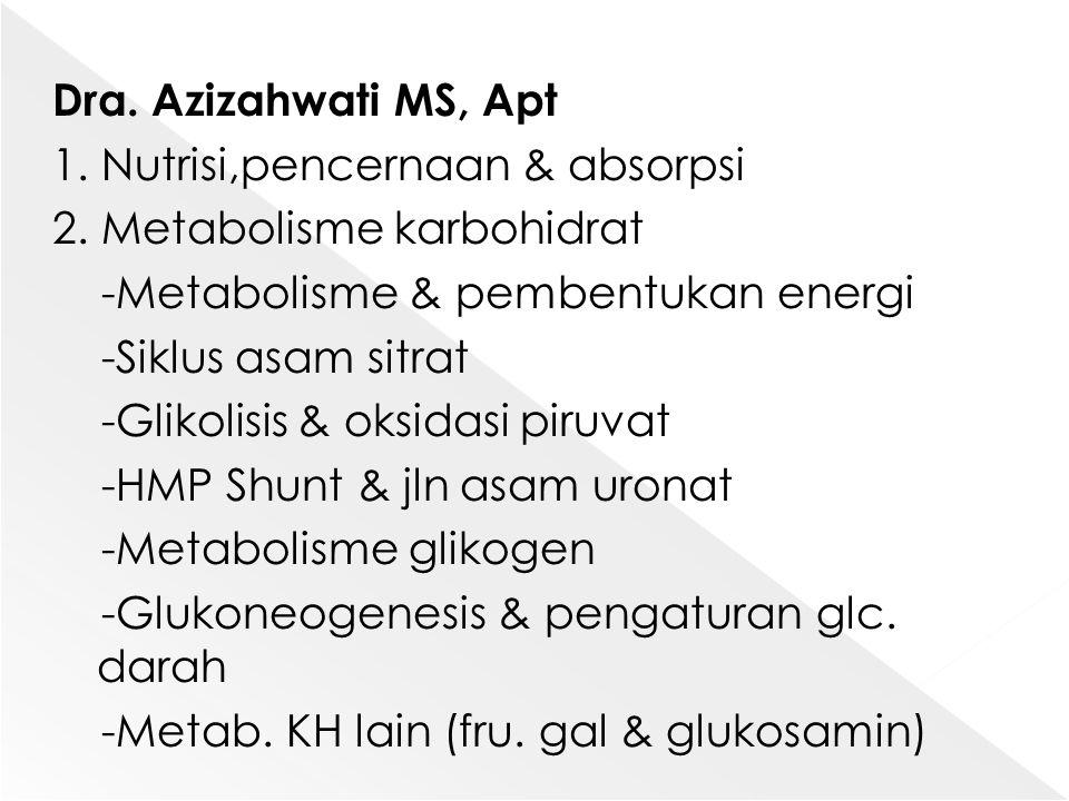 Dra. Azizahwati MS, Apt 1. Nutrisi,pencernaan & absorpsi 2. Metabolisme karbohidrat -Metabolisme & pembentukan energi -Siklus asam sitrat -Glikolisis
