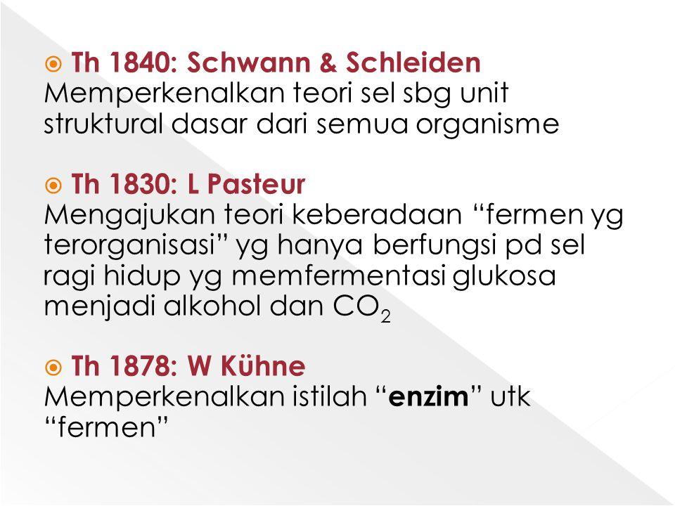  Th 1840: Schwann & Schleiden Memperkenalkan teori sel sbg unit struktural dasar dari semua organisme  Th 1830: L Pasteur Mengajukan teori keberadaa
