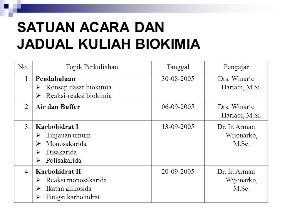 SATUAN ACARA DAN JADUAL KULIAH BIOKIMIA No.Topik PerkuliahanTanggalPengajar 1.Pendahuluan  Konsep dasar biokimia  Reaksi-reaksi biokimia 30-08-2005D