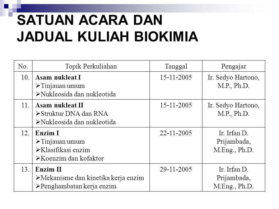 SATUAN ACARA DAN JADUAL KULIAH BIOKIMIA No.Topik PerkuliahanTanggalPengajar 14.Metabolisme I  Tinjauan umum  Jalur metabolisme 06-12-2005Ir.