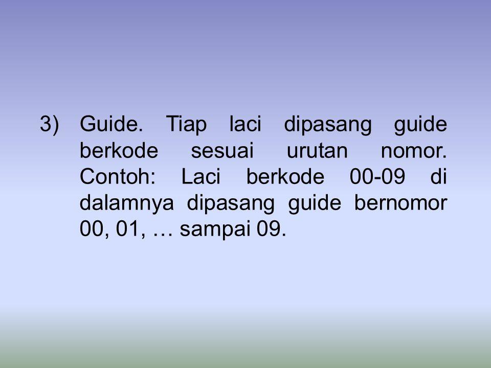 3)Guide.Tiap laci dipasang guide berkode sesuai urutan nomor.