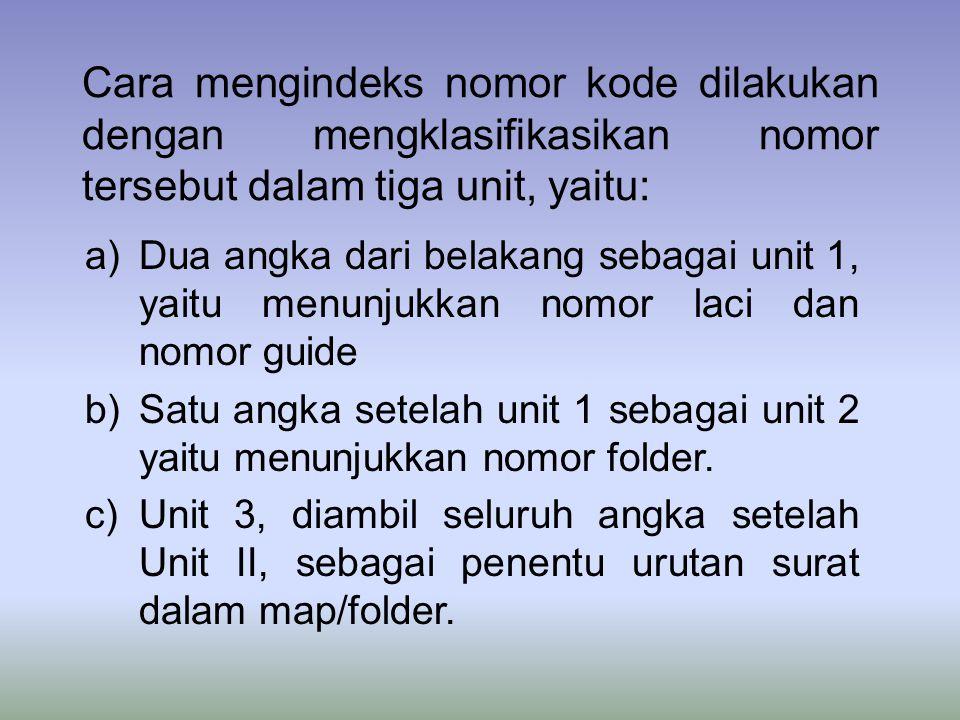 Cara mengindeks nomor kode dilakukan dengan mengklasifikasikan nomor tersebut dalam tiga unit, yaitu: a)Dua angka dari belakang sebagai unit 1, yaitu menunjukkan nomor laci dan nomor guide b)Satu angka setelah unit 1 sebagai unit 2 yaitu menunjukkan nomor folder.