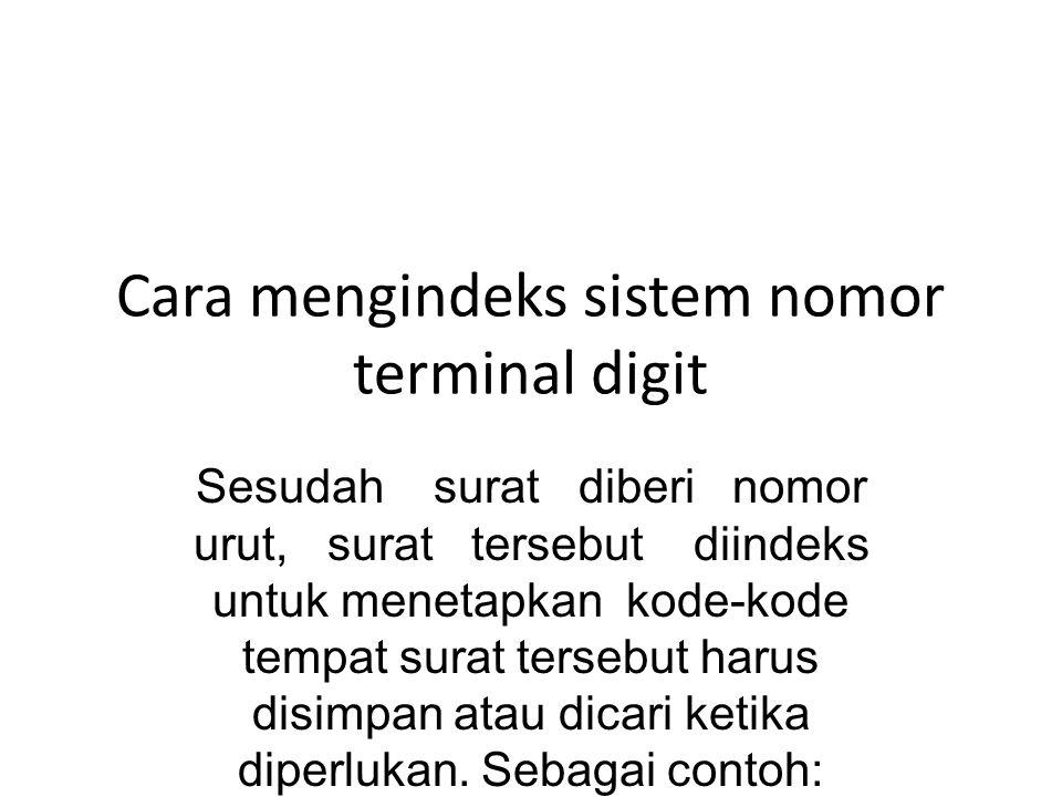 Cara mengindeks sistem nomor terminal digit Sesudah surat diberi nomor urut, surat tersebut diindeks untuk menetapkan kode-kode tempat surat tersebut harus disimpan atau dicari ketika diperlukan.