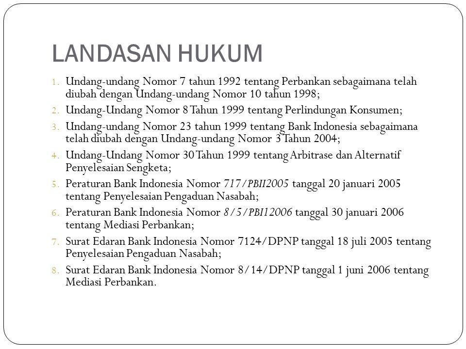 LANDASAN HUKUM 1. Undang-undang Nomor 7 tahun 1992 tentang Perbankan sebagaimana telah diubah dengan Undang-undang Nomor 10 tahun 1998; 2. Undang-Unda