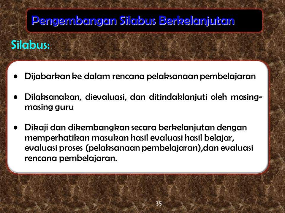 35 Dijabarkan ke dalam rencana pelaksanaan pembelajaran Dilaksanakan, dievaluasi, dan ditindaklanjuti oleh masing- masing guru Dikaji dan dikembangkan