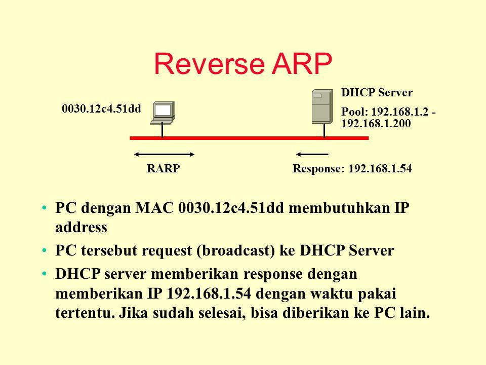 Reverse ARP PC dengan MAC 0030.12c4.51dd membutuhkan IP address PC tersebut request (broadcast) ke DHCP Server DHCP server memberikan response dengan