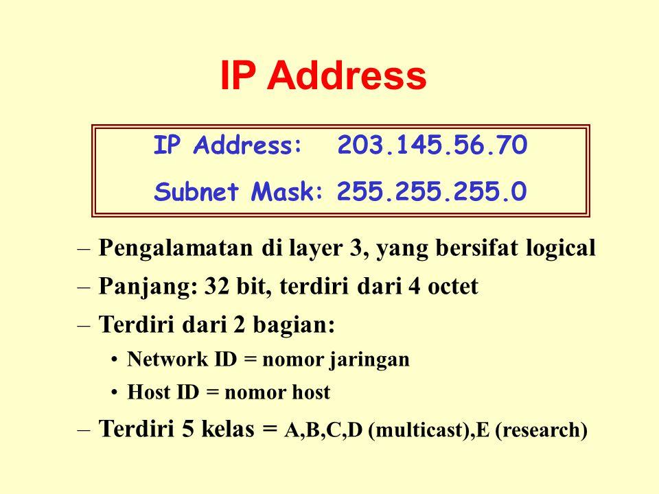 –Pengalamatan di layer 3, yang bersifat logical –Panjang: 32 bit, terdiri dari 4 octet –Terdiri dari 2 bagian: Network ID = nomor jaringan Host ID = n
