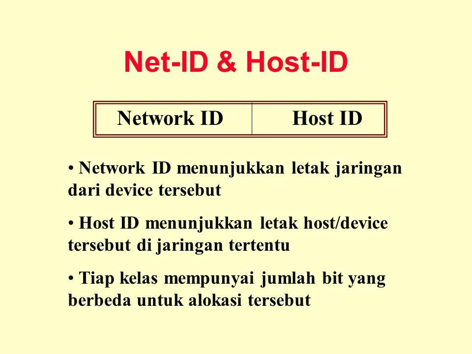 Net-ID & Host-ID Network ID Host ID Network ID menunjukkan letak jaringan dari device tersebut Host ID menunjukkan letak host/device tersebut di jarin