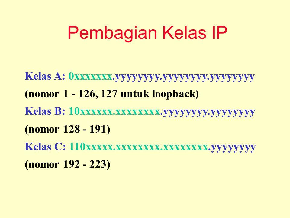 Pembagian Kelas IP Kelas A: 0xxxxxxx.yyyyyyyy.yyyyyyyy.yyyyyyyy (nomor 1 - 126, 127 untuk loopback) Kelas B: 10xxxxxx.xxxxxxxx.yyyyyyyy.yyyyyyyy (nomo