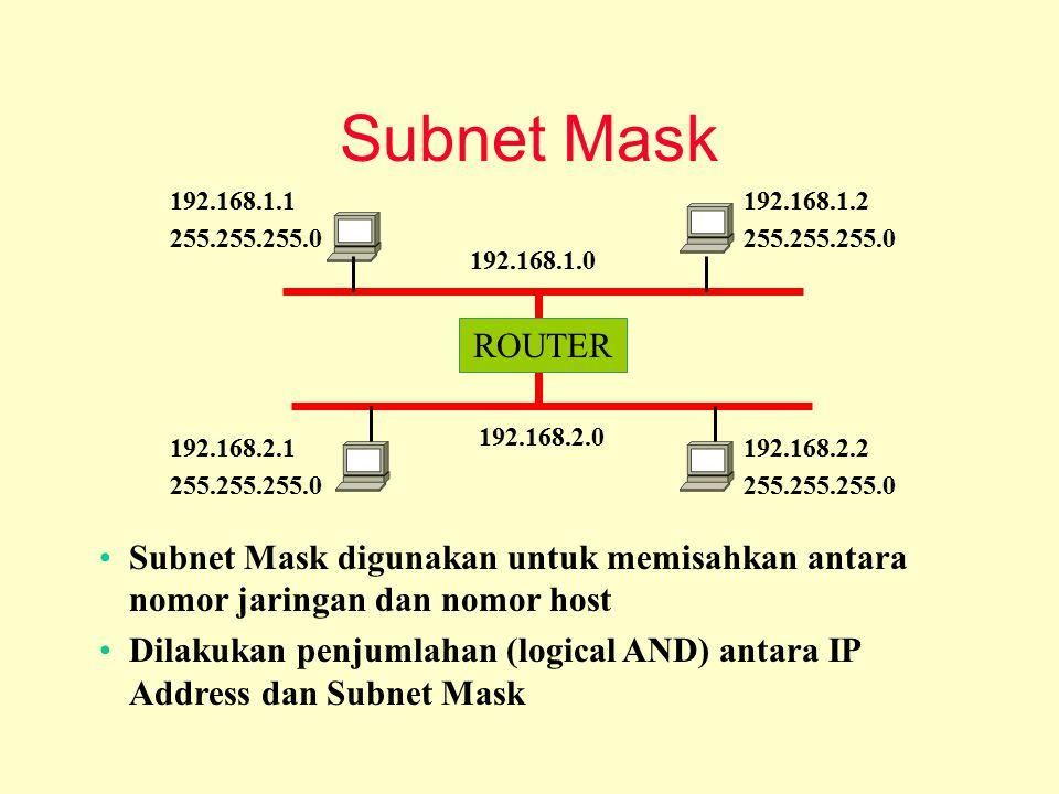 Subnet Mask Subnet Mask digunakan untuk memisahkan antara nomor jaringan dan nomor host Dilakukan penjumlahan (logical AND) antara IP Address dan Subn