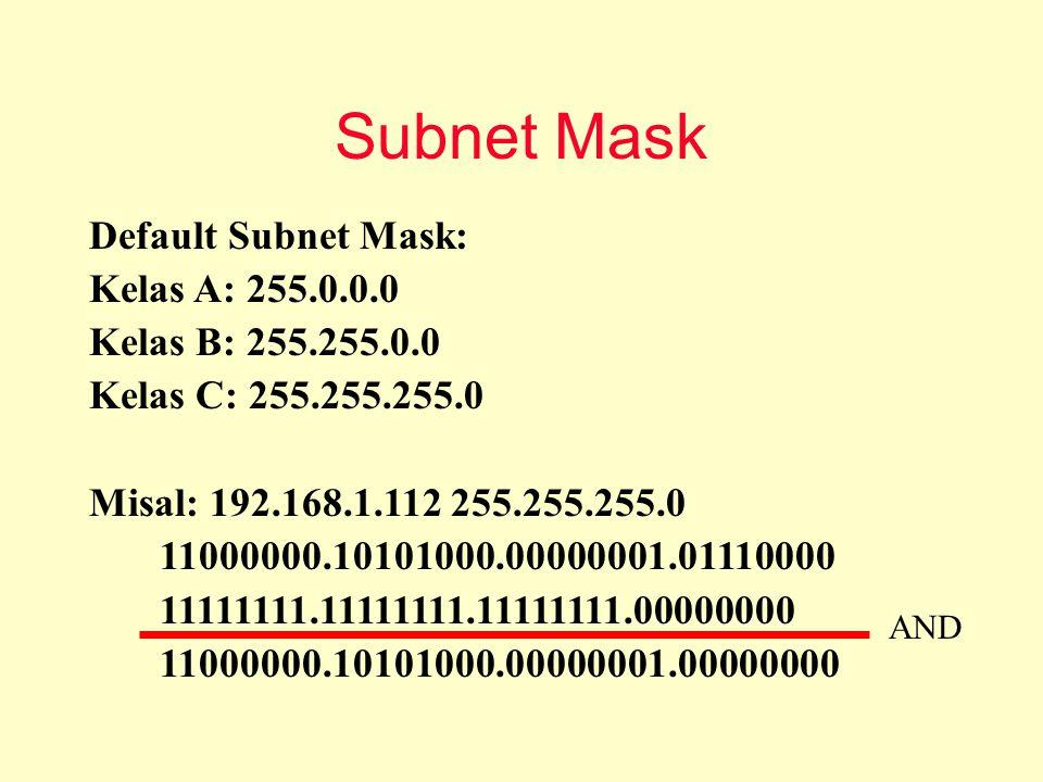 Default Subnet Mask: Kelas A: 255.0.0.0 Kelas B: 255.255.0.0 Kelas C: 255.255.255.0 Misal: 192.168.1.112 255.255.255.0 11000000.10101000.00000001.0111