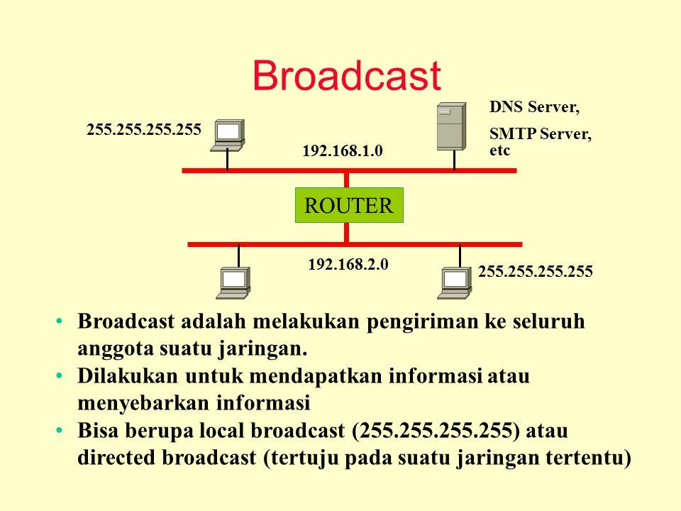 Broadcast Broadcast adalah melakukan pengiriman ke seluruh anggota suatu jaringan. Dilakukan untuk mendapatkan informasi atau menyebarkan informasi Bi