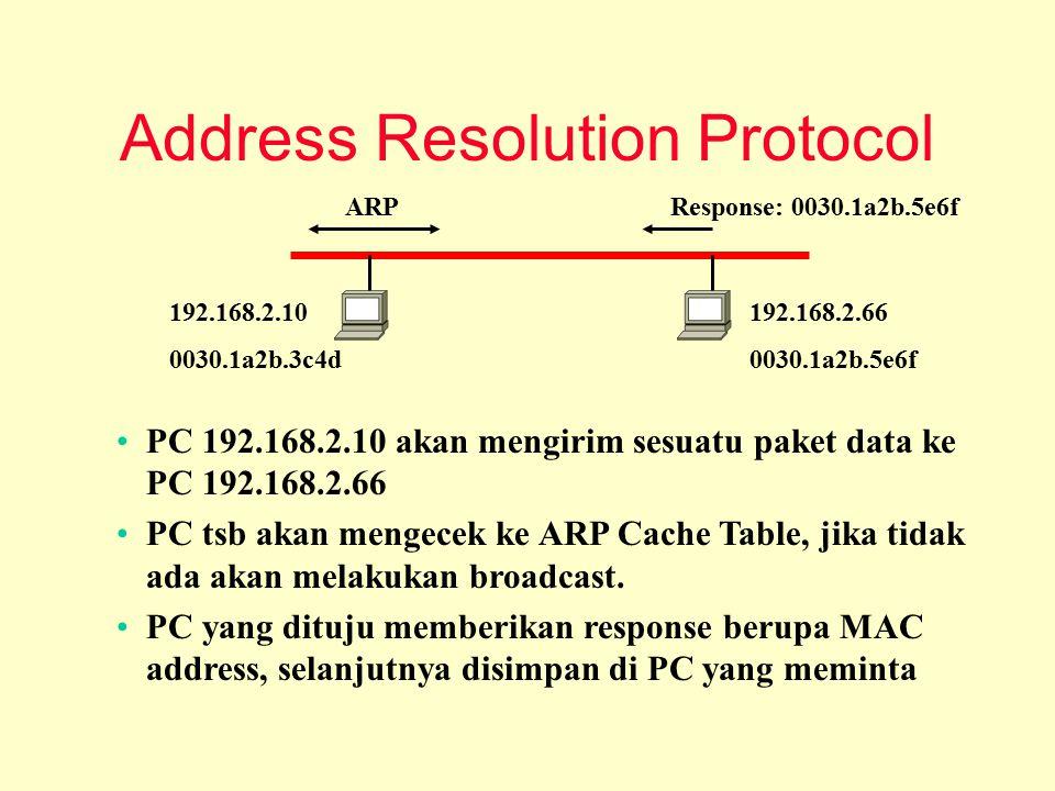 Address Resolution Protocol PC 192.168.2.10 akan mengirim sesuatu paket data ke PC 192.168.2.66 PC tsb akan mengecek ke ARP Cache Table, jika tidak ad