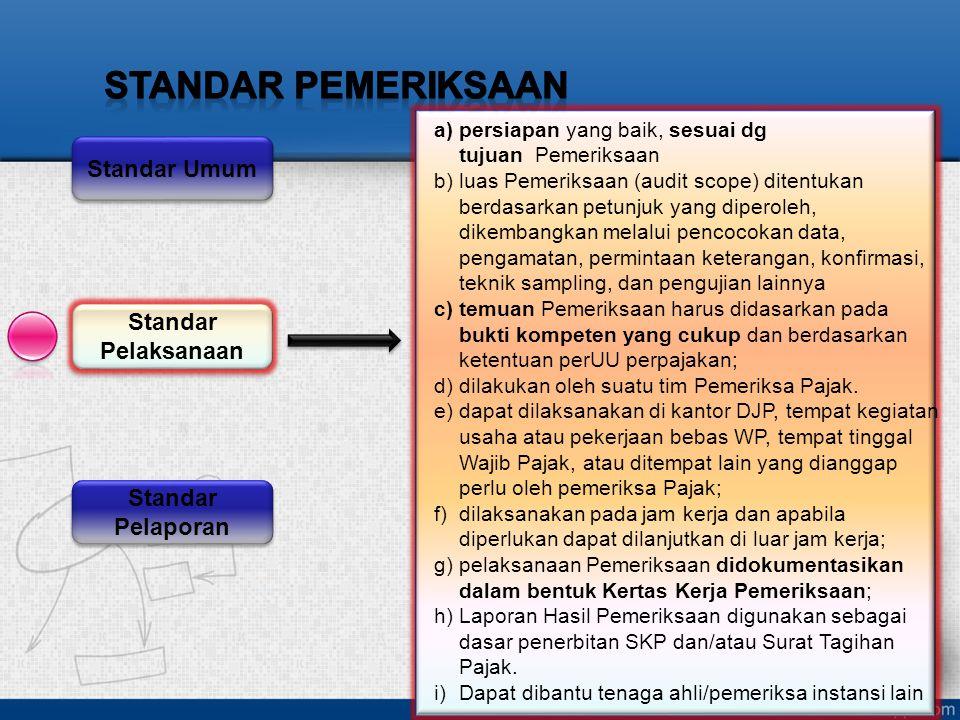 Standar Pelaksanaan Standar Pelaporan Standar Umum a)persiapan yang baik, sesuai dg tujuan Pemeriksaan b)luas Pemeriksaan (audit scope) ditentukan ber