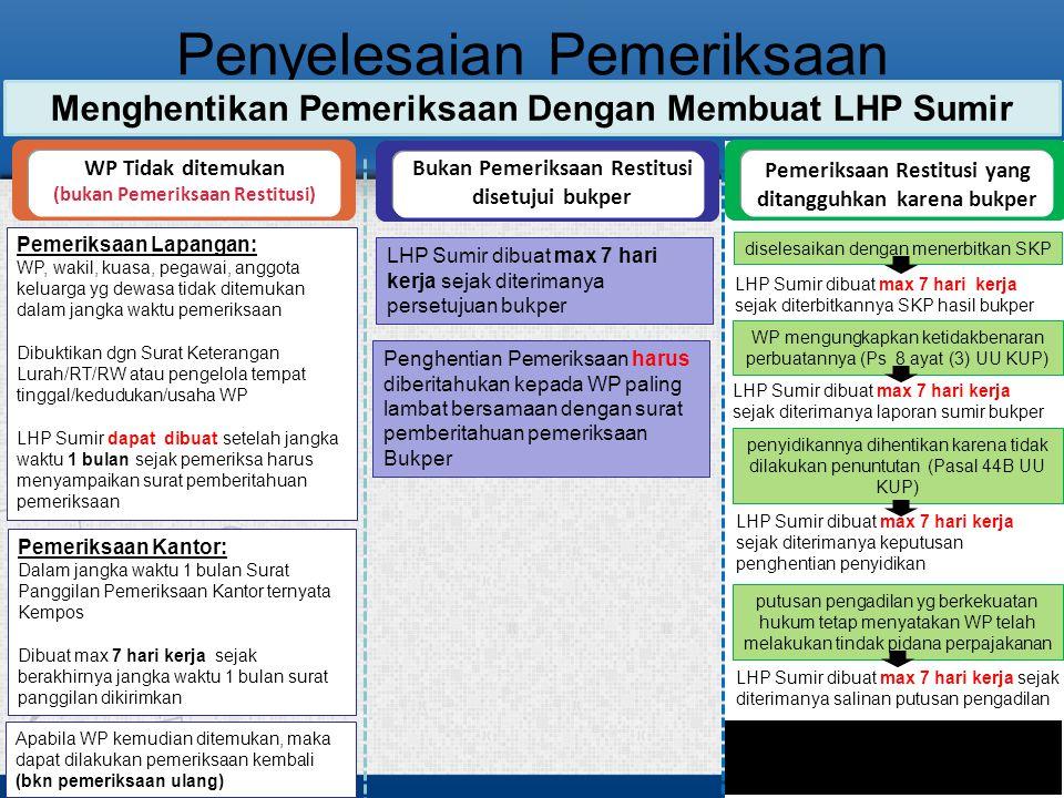 Penyelesaian Pemeriksaan Menghentikan Pemeriksaan Dengan Membuat LHP Sumir WP Tidak ditemukan (bukan Pemeriksaan Restitusi) Bukan Pemeriksaan Restitus