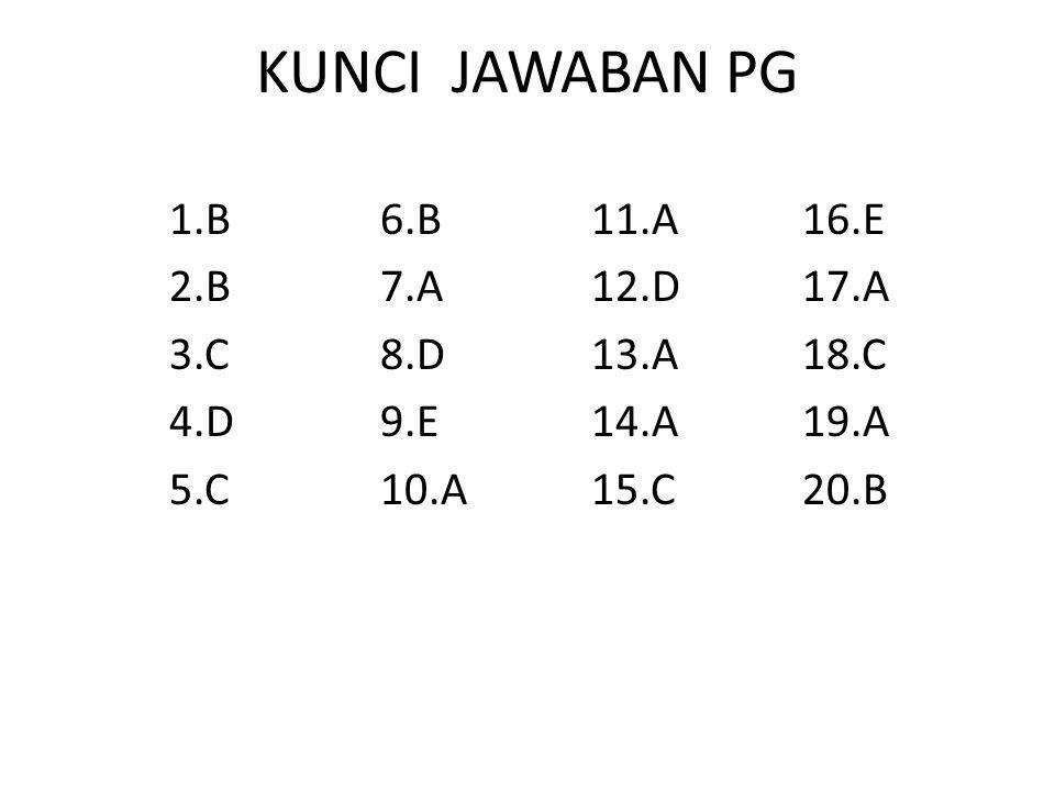KUNCI JAWABAN PG 1.B6.B11.A16.E 2.B7.A12.D17.A 3.C8.D13.A18.C 4.D9.E14.A19.A 5.C10.A15.C20.B