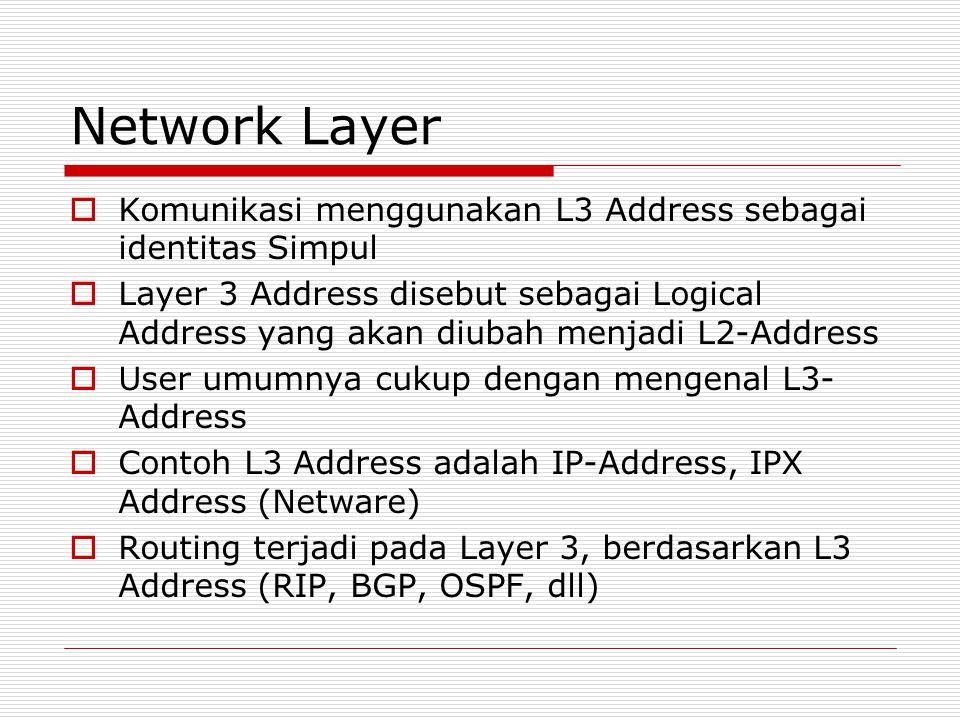 Network Layer  Komunikasi menggunakan L3 Address sebagai identitas Simpul  Layer 3 Address disebut sebagai Logical Address yang akan diubah menjadi