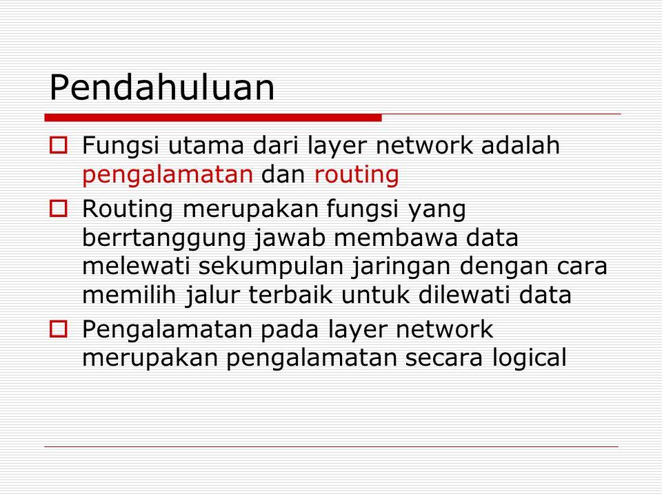 Pendahuluan  Fungsi utama dari layer network adalah pengalamatan dan routing  Routing merupakan fungsi yang berrtanggung jawab membawa data melewati