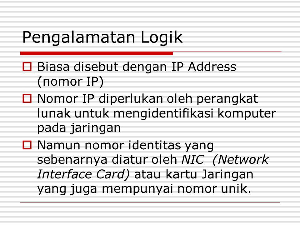 Pengalamatan Logik  Biasa disebut dengan IP Address (nomor IP)  Nomor IP diperlukan oleh perangkat lunak untuk mengidentifikasi komputer pada jaring
