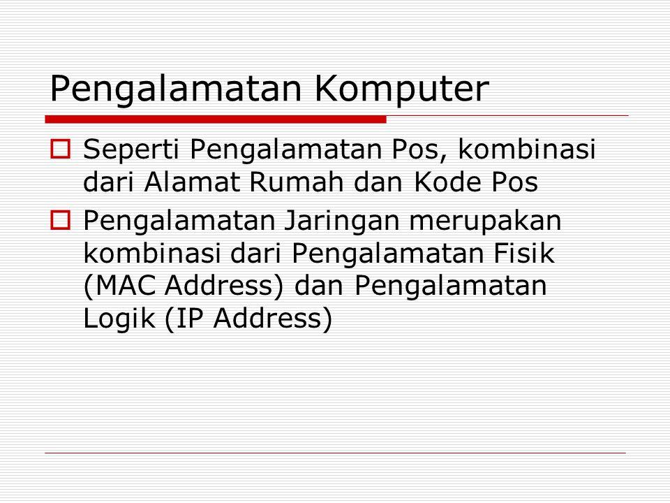 Pengalamatan Komputer  Seperti Pengalamatan Pos, kombinasi dari Alamat Rumah dan Kode Pos  Pengalamatan Jaringan merupakan kombinasi dari Pengalamat