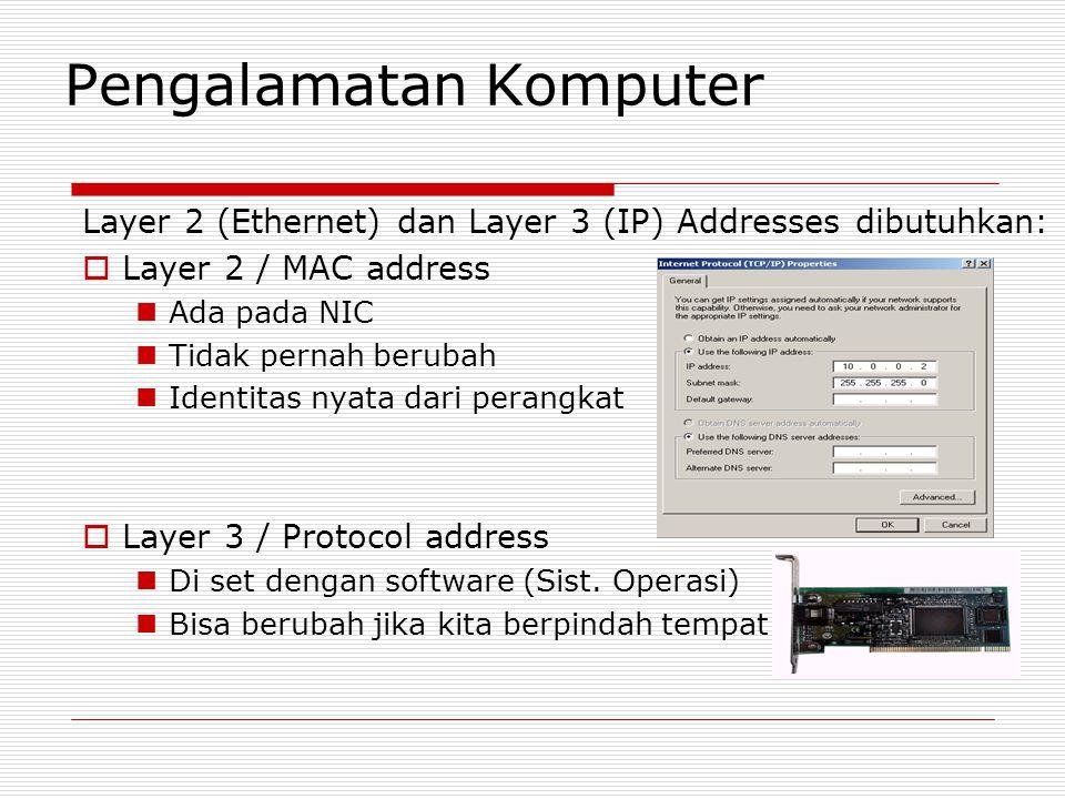 Pengalamatan Komputer Layer 2 (Ethernet) dan Layer 3 (IP) Addresses dibutuhkan:  Layer 2 / MAC address Ada pada NIC Tidak pernah berubah Identitas ny