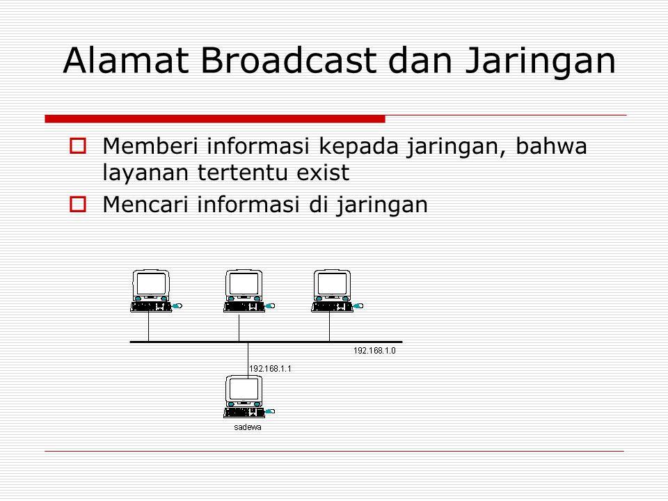 Alamat Broadcast dan Jaringan  Memberi informasi kepada jaringan, bahwa layanan tertentu exist  Mencari informasi di jaringan