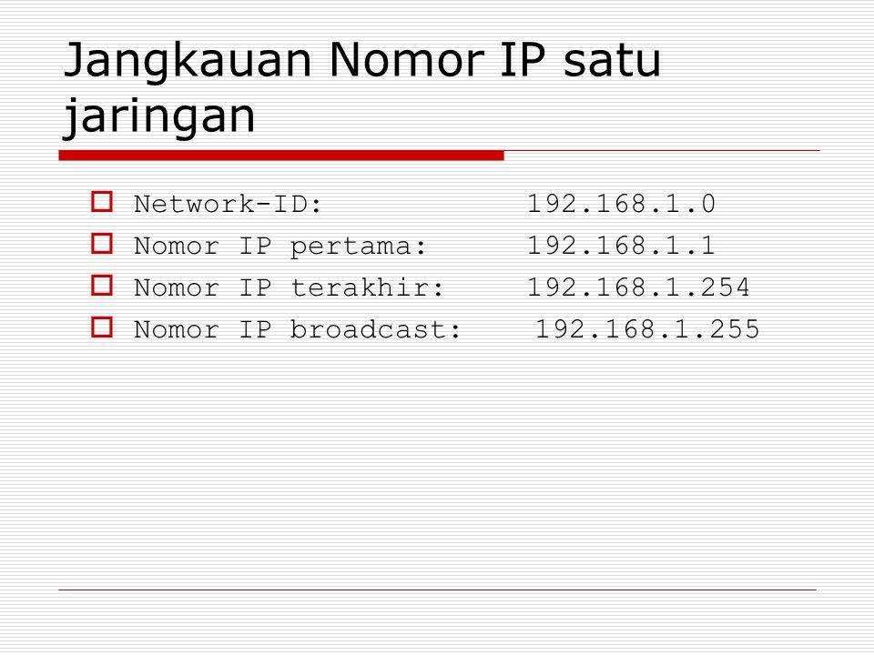 Jangkauan Nomor IP satu jaringan  Network-ID: 192.168.1.0  Nomor IP pertama: 192.168.1.1  Nomor IP terakhir: 192.168.1.254  Nomor IP broadcast: 19